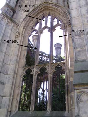 D finition d 39 un remplage for Architecture gothique definition